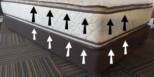 ダブルクッションとは、どんな構造?どんな効果があるの?高級ホテルのベッドで知られるマットレスとスプリング